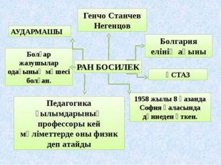 РАН БОСИЛЕК Генчо Станчев Негенцов Болгария елінің ақыны АУДАРМАШЫ Педагогика