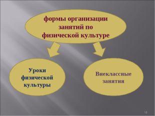 * формы организации занятий по физической культуре Уроки физической культуры