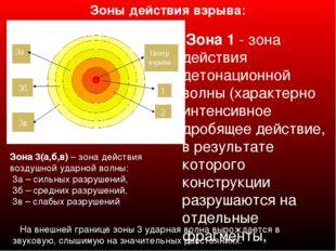 Зоны действия взрыва: Зона 1 - зона действия детонационной волны (характерно