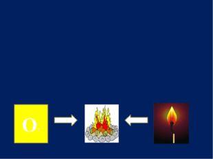 Сущность горения была открыта в 1756 г. великим русским ученым М.В. Ломоносо