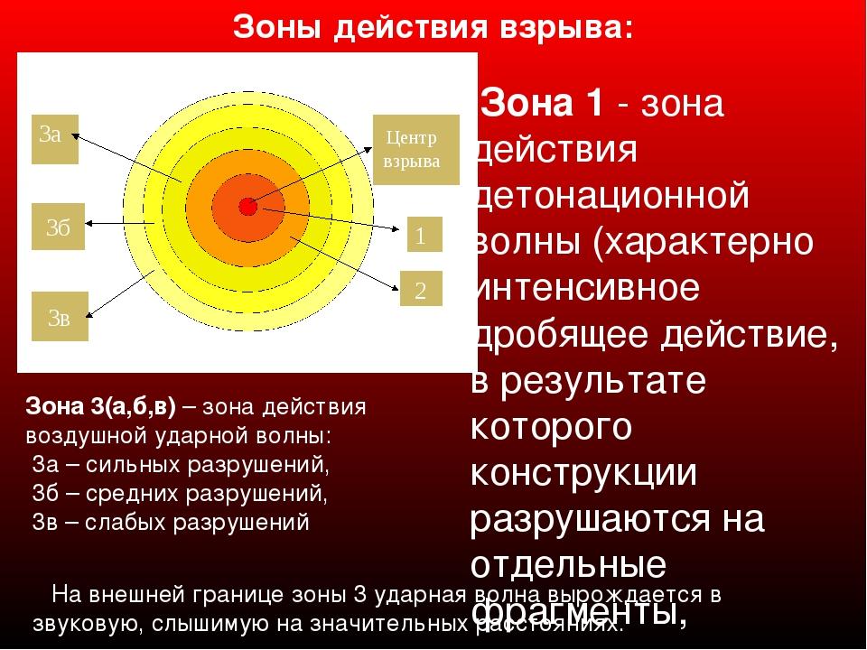Зоны действия взрыва: Зона 1 - зона действия детонационной волны (характерно...
