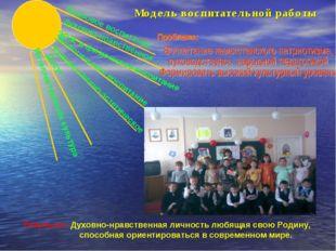 Модель воспитательной работы Правовое воспитание Духовно-нравственное ЗОЖ и