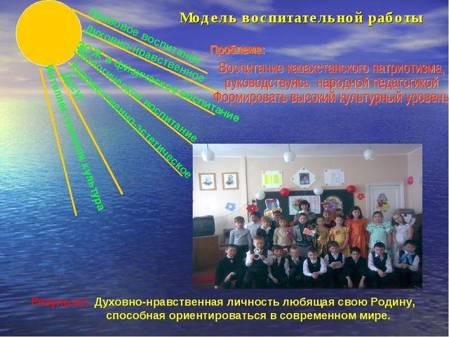 Модель воспитательной работы Правовое воспитание Духовно-нравственное ЗОЖ и...
