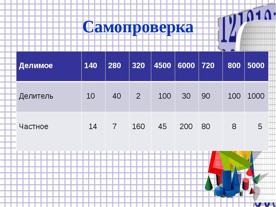 Самопроверка Делимое  140 280 320 4500 6000 720 800 5000 Делитель  1...