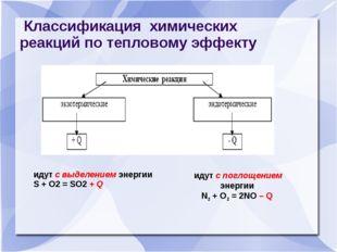 Классификация химических реакций по тепловому эффекту идут с выделением энер