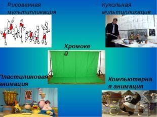 Рисованная мультипликация Кукольная мультипликация Пластилиновая анимация Ко