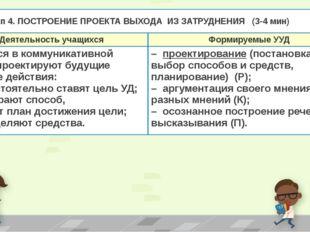 Этап 4. ПОСТРОЕНИЕ ПРОЕКТА ВЫХОДА ИЗ ЗАТРУДНЕНИЯ(3-4 мин) Деятельность учащих