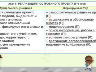Этап 5. РЕАЛИЗАЦИЯ ПОСТРОЕННОГО ПРОЕКТА(5-6 мин) Деятельность учащихся Формир