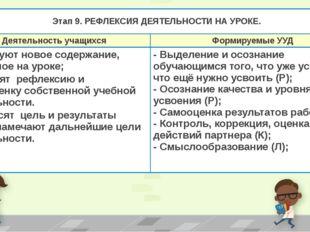 Этап 9.РЕФЛЕКСИЯ ДЕЯТЕЛЬНОСТИ НА УРОКЕ. Деятельность учащихся Формируемые УУД