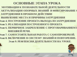 ОСНОВНЫЕ ЭТАПА УРОКА Этап 1. МОТИВАЦИЯ К ПОЗНАВАТЕЛЬНОЙ ДЕЯТЕЛЬНОСТИ Этап 2.