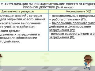 Этап 2. АКТУАЛИЗАЦИЯ ЗУНС И ФИКСИРОВАНИЕСВОЕГО ЗАТРУДНЕНИЯ В ПРОБНОМДЕЙСТВИИ