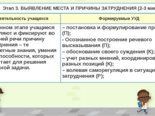 Этап 3. ВЫЯВЛЕНИЕ МЕСТА И ПРИЧИНЫЗАТРУДНЕНИЯ (2-3 мин) Деятельность учащихся