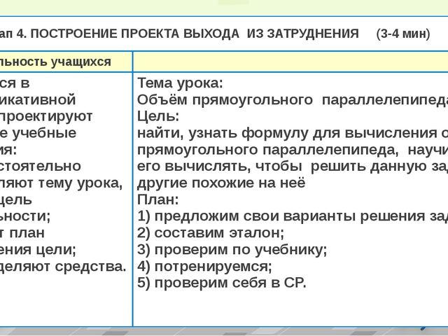 Этап 4. ПОСТРОЕНИЕ ПРОЕКТА ВЫХОДА ИЗ ЗАТРУДНЕНИЯ(3-4 мин) Деятельность учащих...