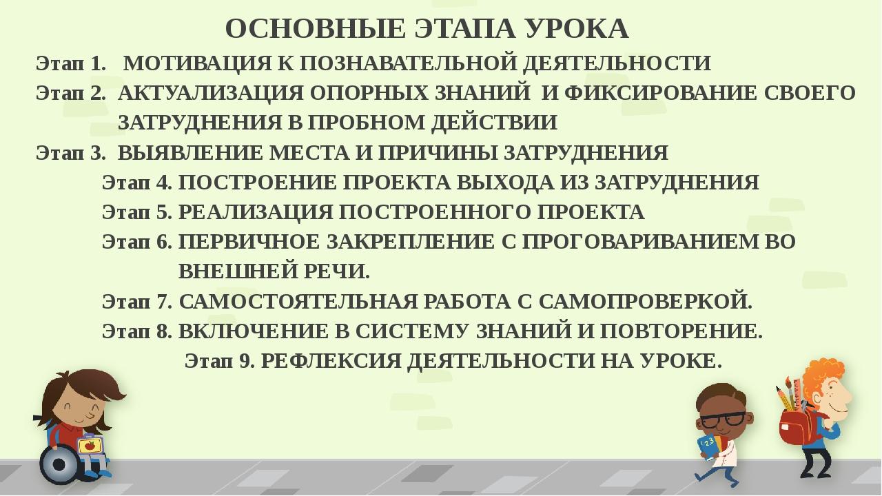 ОСНОВНЫЕ ЭТАПА УРОКА Этап 1. МОТИВАЦИЯ К ПОЗНАВАТЕЛЬНОЙ ДЕЯТЕЛЬНОСТИ Этап 2....