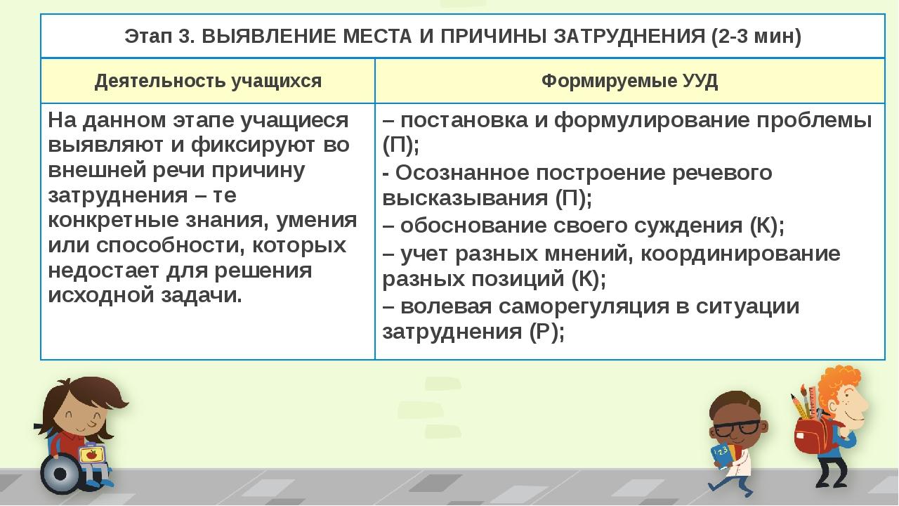 Этап 3. ВЫЯВЛЕНИЕ МЕСТА И ПРИЧИНЫЗАТРУДНЕНИЯ (2-3 мин) Деятельность учащихся...