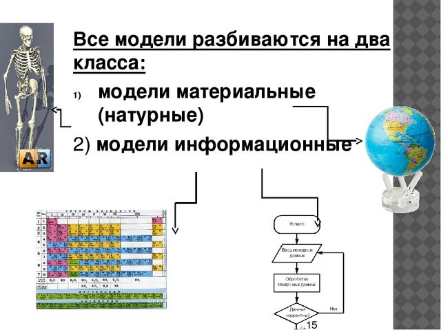 информационные модели Такие модели описывают объект моделирования различными...