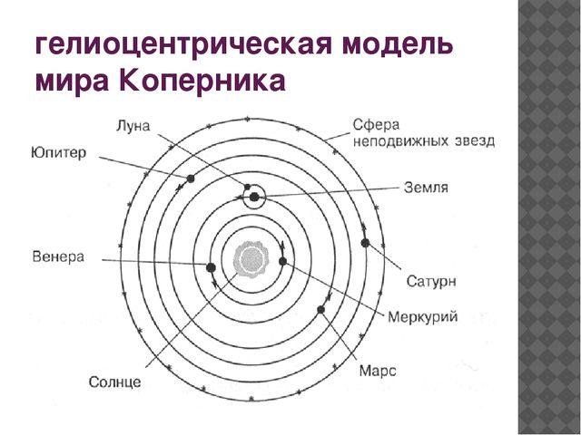 модель взаимодействия электрических зарядов