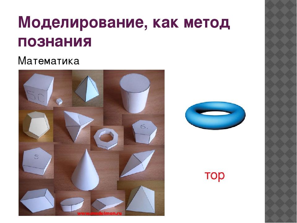 Натурные и информационные модели Схема натурных и информационных моделей