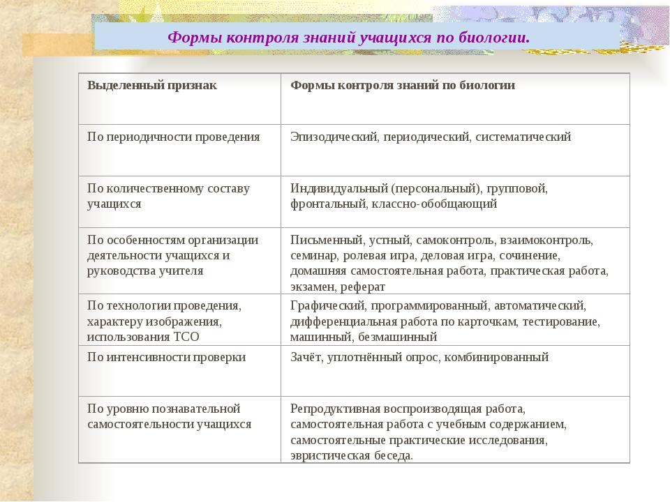 Формы контроля знаний учащихся по биологии.