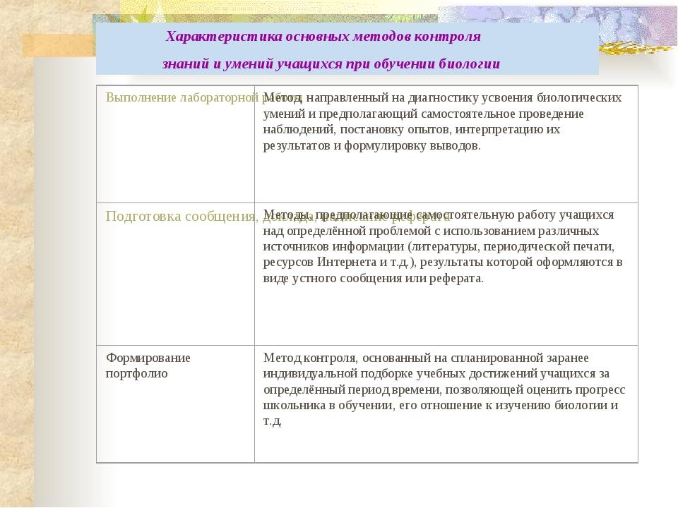 Характеристика основных методов контроля знаний и умений учащихся при обучен...