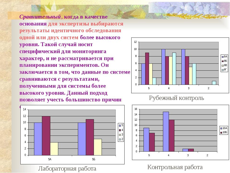 Сравнительный, когда в качестве основания для экспертизы выбираются результат...