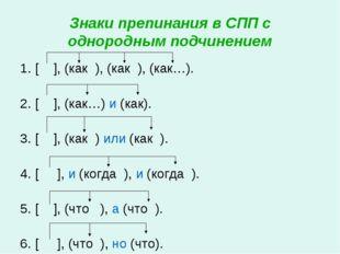 Знаки препинания в СПП с однородным подчинением 1. [ ], (как ), (как ), (как…