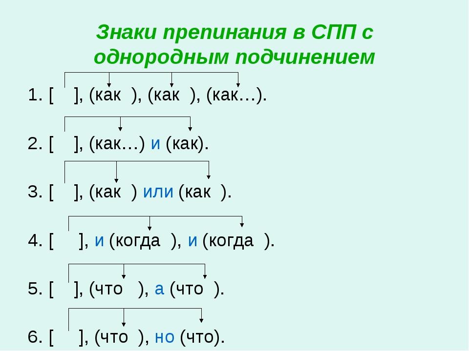 Знаки препинания в СПП с однородным подчинением 1. [ ], (как ), (как ), (как…...