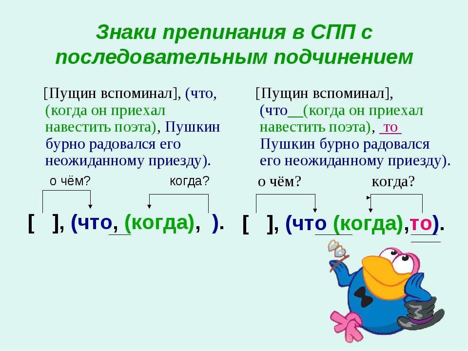 Знаки препинания в СПП с последовательным подчинением [Пущин вспоминал], (что...