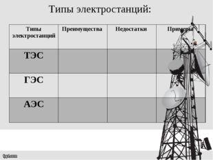 Типы электростанций: Типы электростанцийПреимущества Недостатки Примеры ТЭ