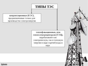 ТИПЫ ТЭС конденсационные (КЭС), предназначенные только для производства элект