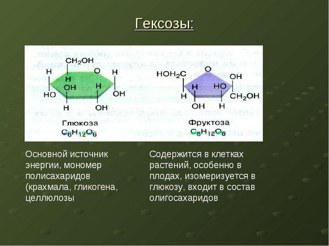 Гексозы: Основной источник энергии, мономер полисахаридов (крахмала, гликоген...