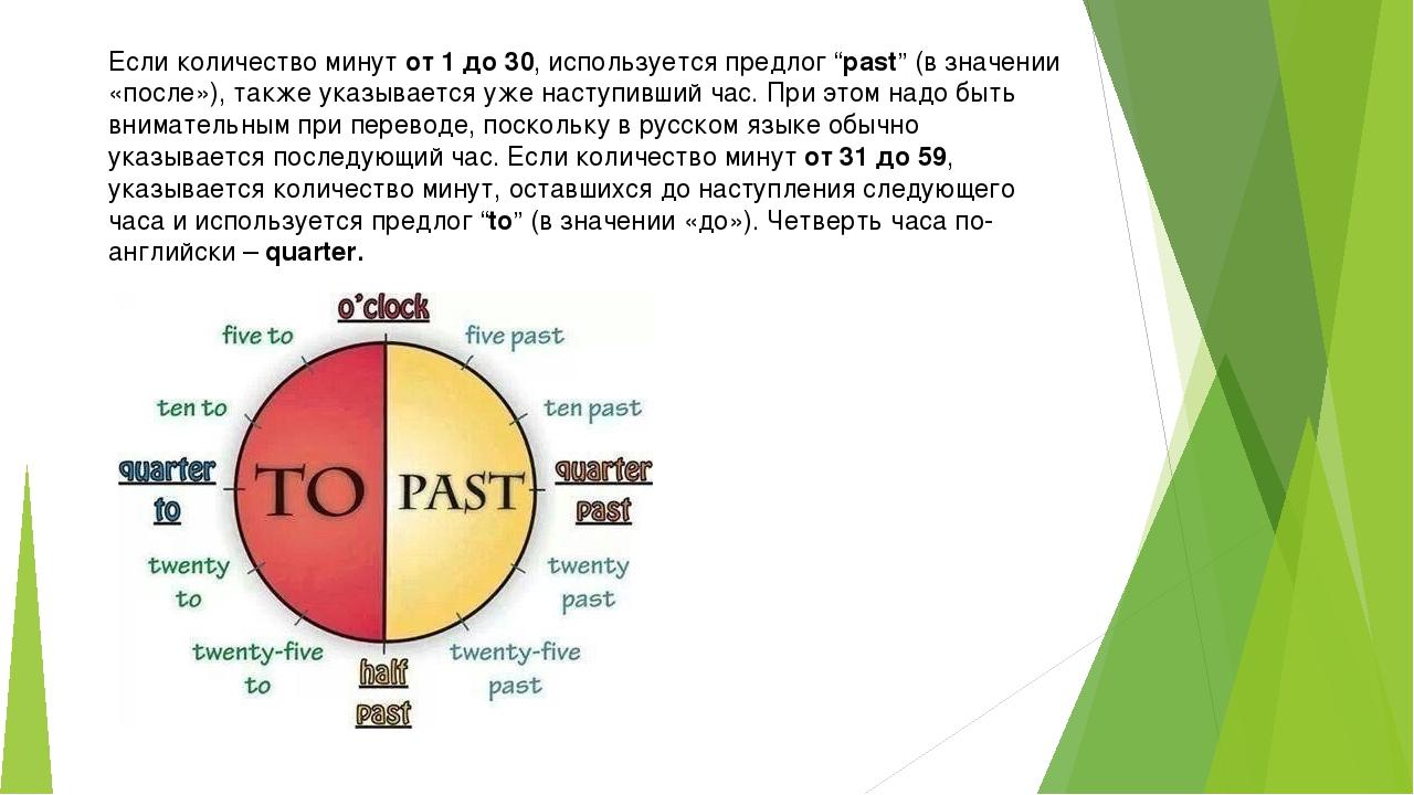 """Если количество минут от 1 до 30, используется предлог """"past"""" (в значении «по..."""