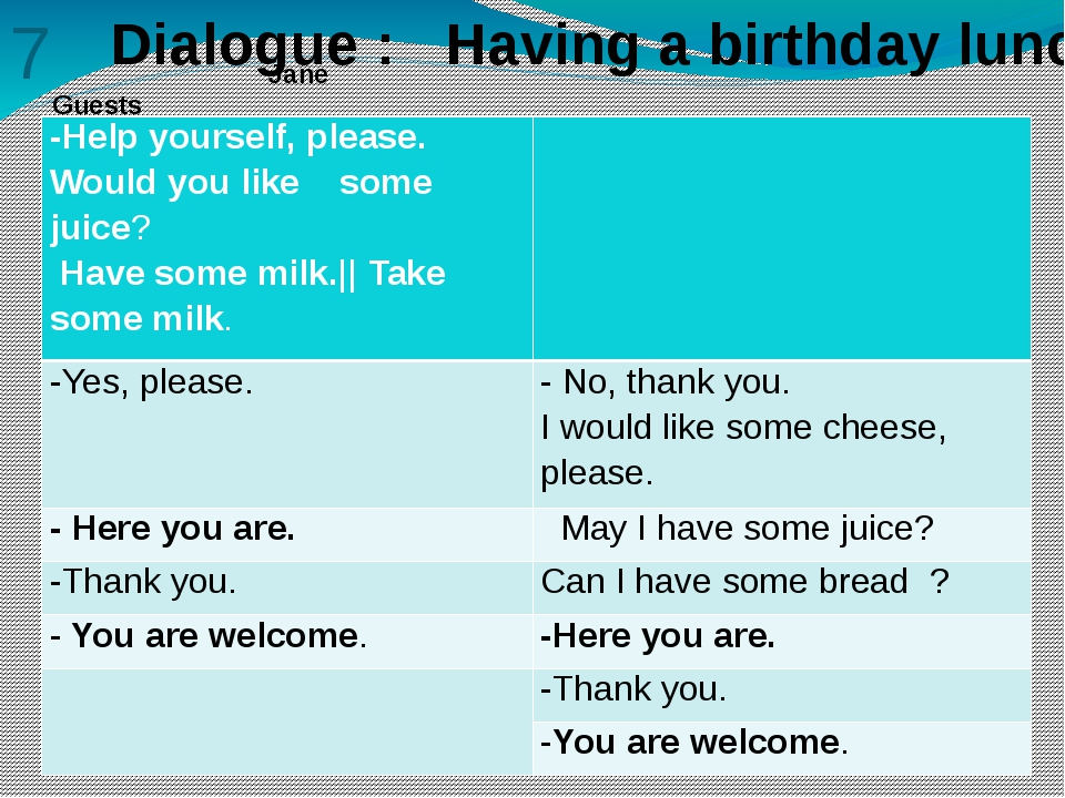 7   Dialogue : Having a birthday lunch Jane Guests -Help yourself, please. Wo...