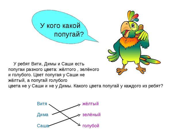 У ребят Вити, Димы и Саши есть попугаи разного цвета: жёлтого , зелёного и г...