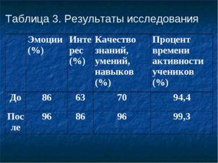 Таблица 3. Результаты исследования Эмоции (%)Интерес (%)Качество знаний, у