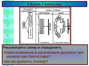 1.Князь Святослав. Рассмотрите схему и определите, -Какие изменения в организ