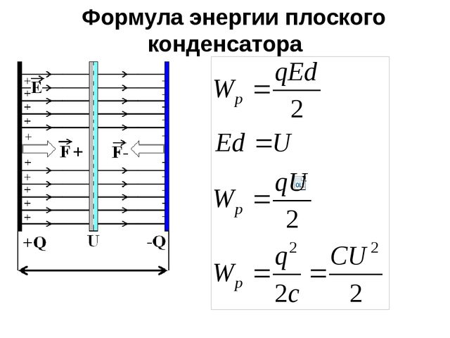 Формула энергии плоского конденсатора