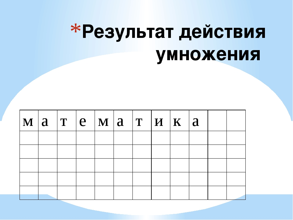 Результат действия умножения м а т е м а т и к а