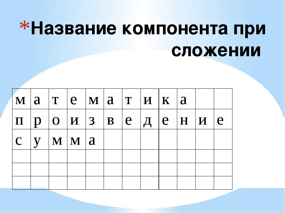 Название компонента при сложении м а т е м а т и к а п р о и з в е д е н и е...