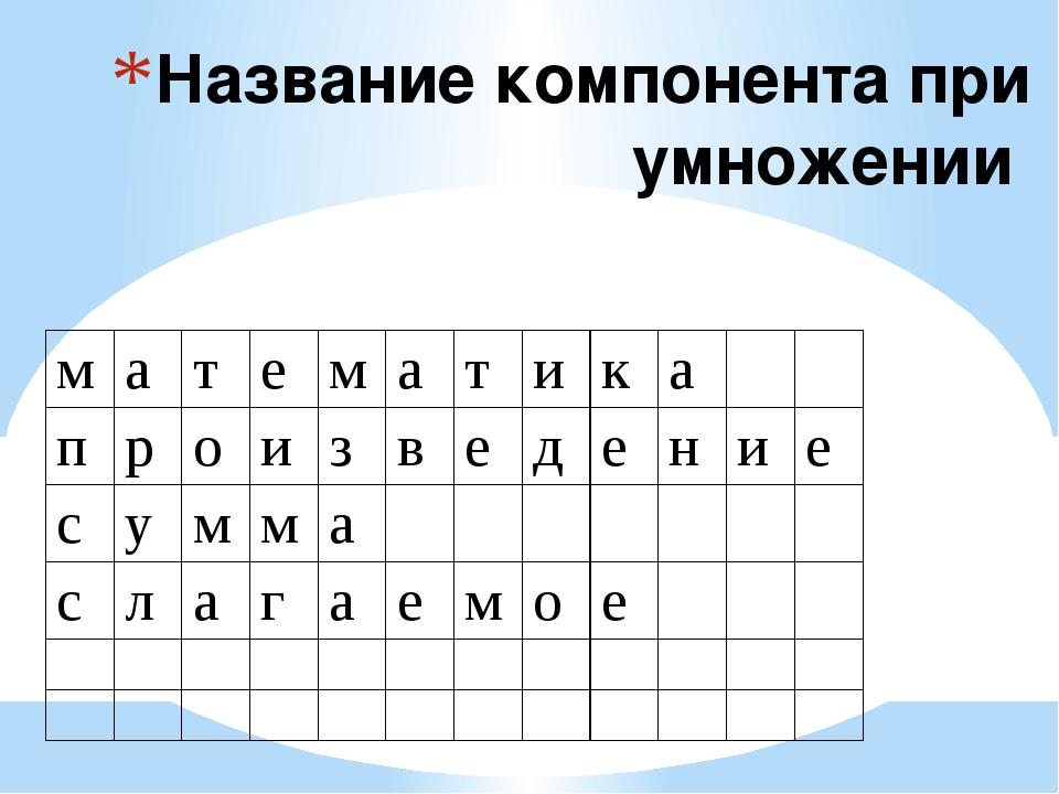 Название компонента при умножении м а т е м а т и к а п р о и з в е д е н и е...