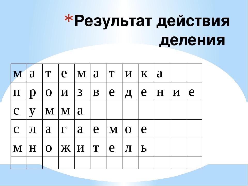Результат действия деления м а т е м а т и к а п р о и з в е д е н и е с у м...