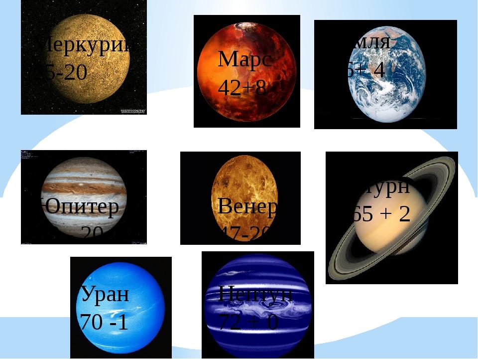 Меркурий 25-20 Марс 42+8 Земля 36+ 4 Юпитер 80 - 20 Венера 47-20 Сатурн 65 +...