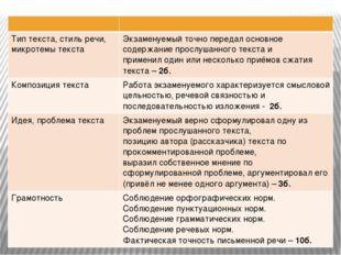 Тип текста, стиль речи,микротемытекста Экзаменуемый точно передал основное с