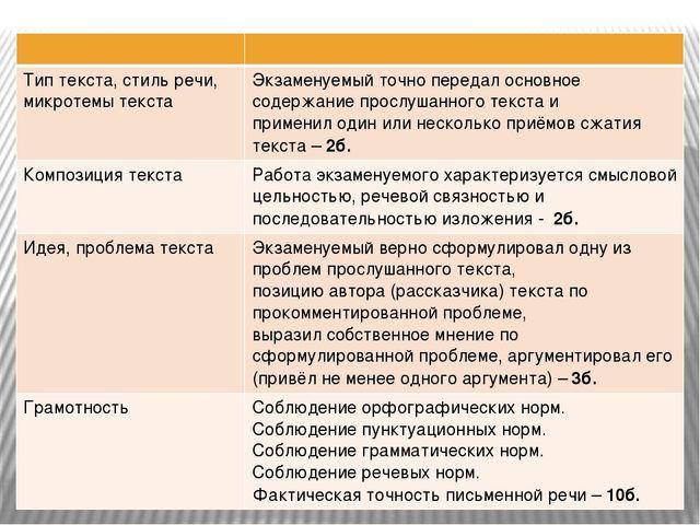 Тип текста, стиль речи,микротемытекста Экзаменуемый точно передал основное с...