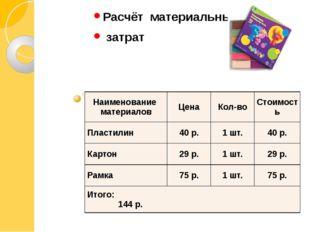 Расчёт материальных затрат Наименование материалов Цена Кол-во Стоимость Пла