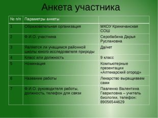 Анкета участника №п/п Параметры анкеты 1 Образовательнаяорганизация МКОУ Крин