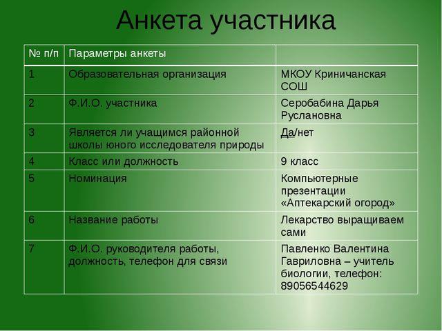 Анкета участника №п/п Параметры анкеты 1 Образовательнаяорганизация МКОУ Крин...