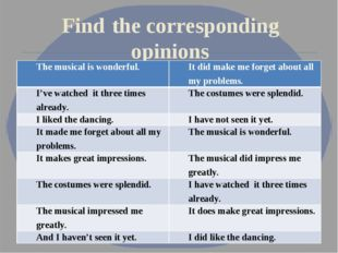 Find the corresponding opinions The musical is wonderful. It did make me for