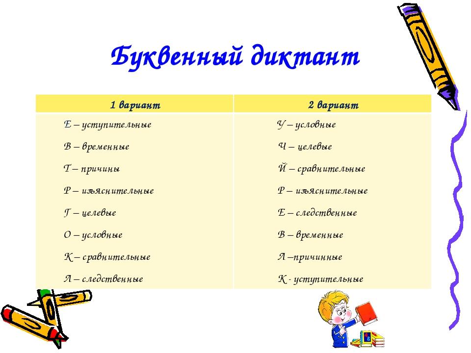 Буквенный диктант 1 вариант2 вариант Е – уступительные В – временные Т – при...