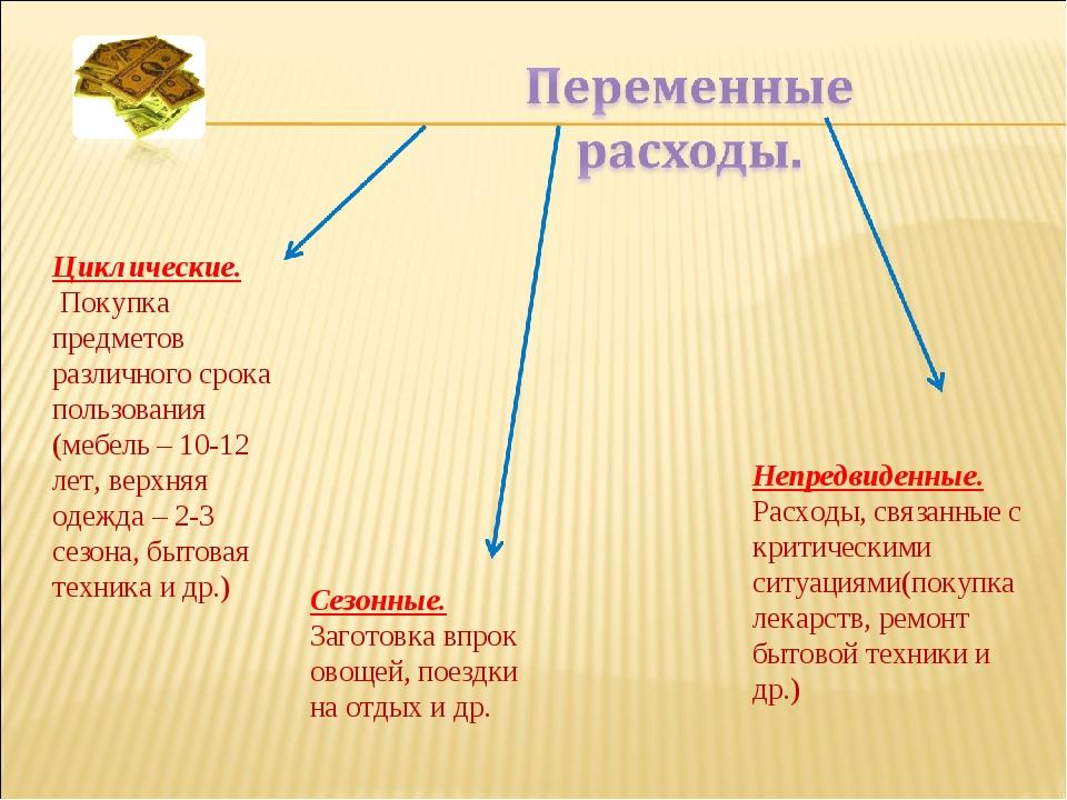 Циклические. Покупка предметов различного срока пользования (мебель – 10-12 л...